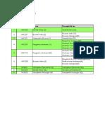 160308_UWIN S1 Mgt Curriculum - Updated - GAriff-ok