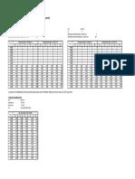Engineering Data Calculataion 2