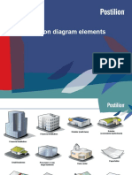 Postilion Diagram Elements