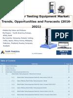 Global Rubber Testing Equipment Market