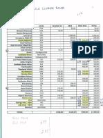 Lista de doações da Odebrecht -- Todos os partidos e cargos.pdf