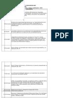 Cronograma Primer Cuatrimestre 2016 - PNyL-Unla