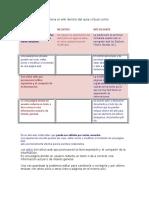 Estrategia de Aprendizaje P.N.I. Universitario