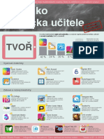 iPad pro učitele