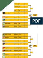 FEDERAL C 2016 - CRUCES DE OCTAVOS DE FINAL (En primer término figura quien actuará de local en el primer partido)