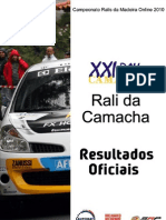 Classificacao Final - Rali Camacha 2010