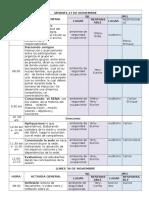 3- Cronograma Induccion Fy a Noviembre 2015