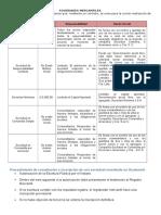 SOCIEDADES MERCANTILES resumen