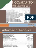 edlp6100 budget pp