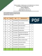 S2 Pasca Sarjana Universitas Negeri Malang