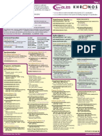 Opengles31 Quick Reference Card