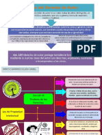 Presentación Propiedad Intelectual.pptx