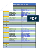 CHPT TM 2016 Liste Poules