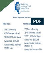 Minimum wage impact survey