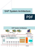 SAP Technical Overview