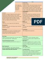 ict project plan