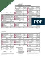 PSM-ADV Flowchart