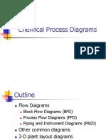 Process Flow Diagrams
