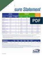 Advocare 2014 Income Disclosurestatement