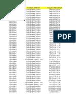 Crime_Data.xlsx