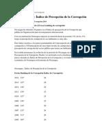 Nicaragua - Índice de Percepción de La Corrupción
