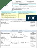 Planificación 5º 2 Abril Matemática Oa 3 Multiplicación