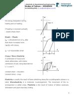 Materials Models