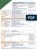CC PBL Timeline