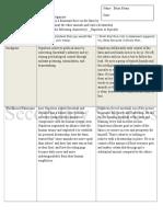 secondary source graphic organizer 2