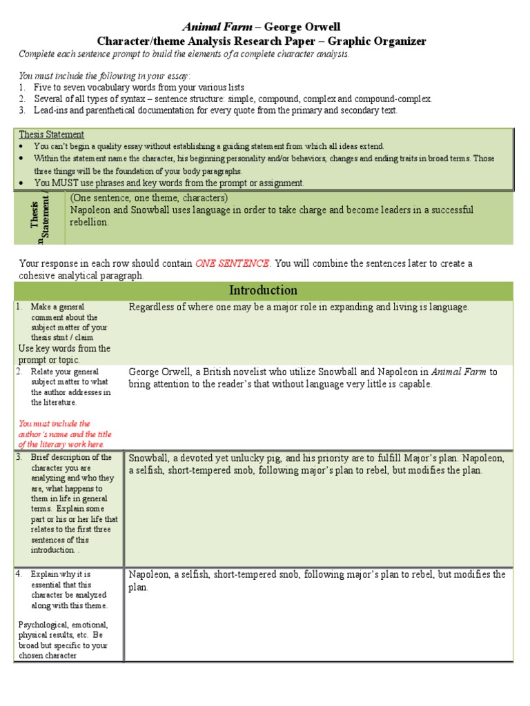 Www Oppapers Com Essays  Thesis Examples For Essays also Example Thesis Statements For Essays Research Paper Graphic Org  Animal Farm  Hero  Essays Informative Synthesis Essay