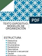 Modelos de Organización Texto Expositivo
