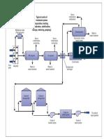 Epf Crude Oil Treatment