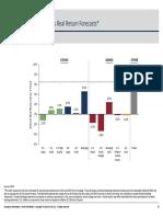 Gmo 7 Year Asset Class Forecast (Feb 2016)