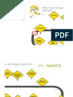 PESV Esquema Plan Estratégico Seguridad Vial InquietudeS