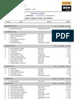 2010-XC4-SMG - Gorreana - Result a Dos Oficiais