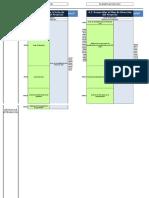 Mapa PMBOK 5º Edición