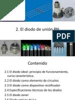 Diodos Electronica Basica