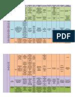 Estructura Plan Estratregico
