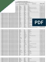 Kawartha Pine Ridge District School Board Salary Disclosure 2016 (2015)