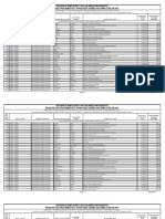 Fleming College public sector salary disclosure list for 2015