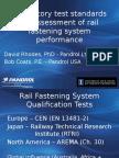 rail testing
