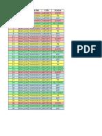 Conditional Formatting Sheet