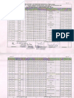 Approved Detail Survey Tower Schedule (AP 95-AP128)