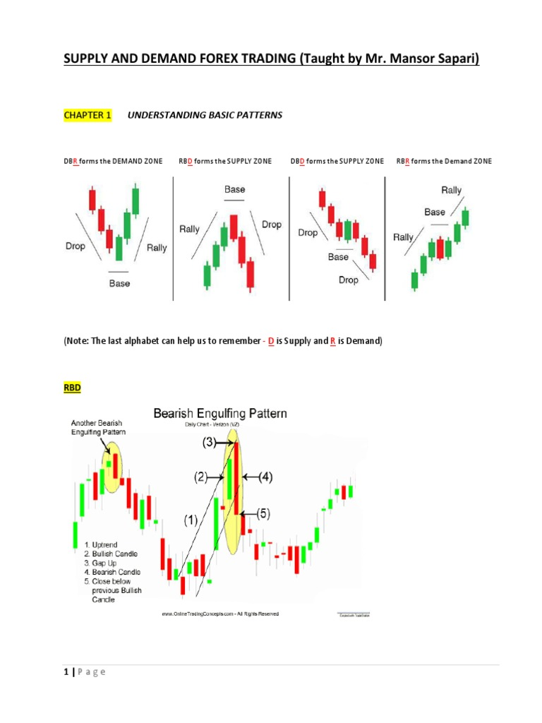 Forex supply and demand strategy pdf download ias 28 investments in associates and joint ventures pdf