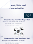 Internet We Band Communication