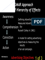 GMC Module 2a_Advertising Objectives-1of 2