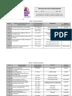 field based internship plan