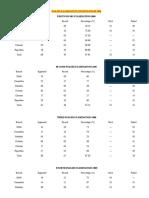 9 final_result_2006-2014