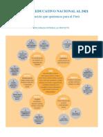 Lineamientos Del PEN - Perú para Funcionarios y Docentes