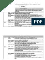 Matriz Competencias Capacidades e Indicadores 4º Grado